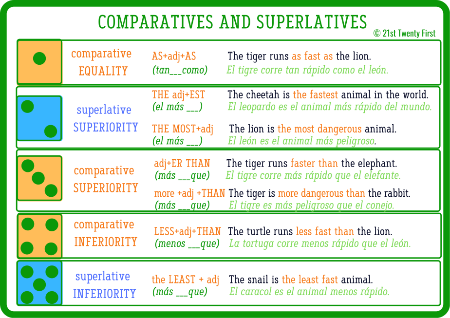 grammar stuff comparatives